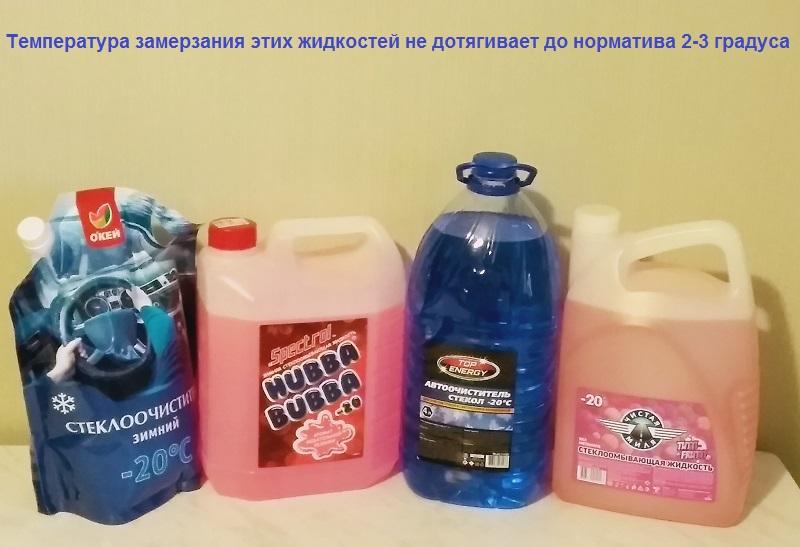 итоги сравнительных испытаний зимних стеклоомывающих зимних жидкостей