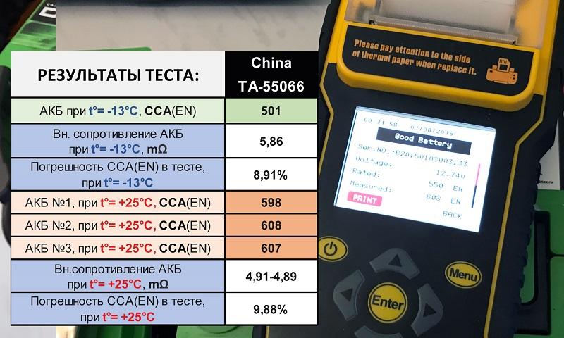 China TA-55066