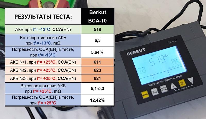 Berkut BСА-1