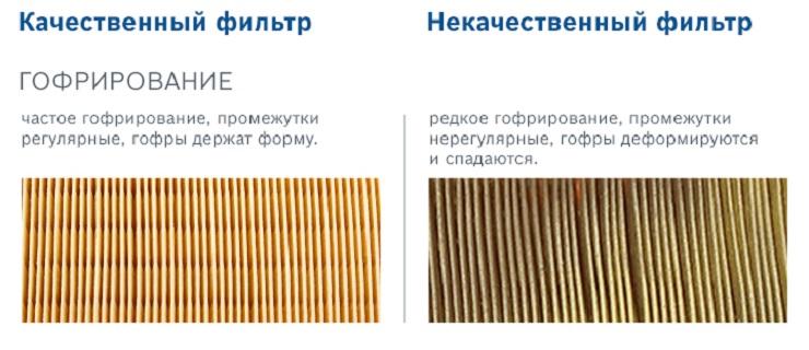 Сравнение свойств хорошего и плохого фильтров